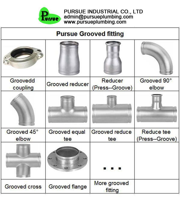 Press to grooved end reducer