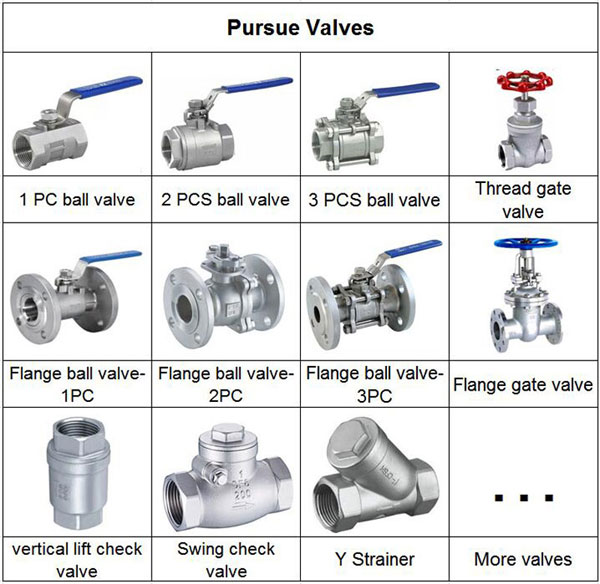 flange gate valve supplier